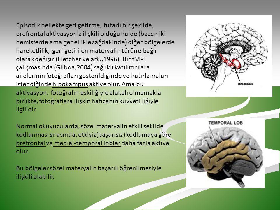 Episodik bellekte geri getirme, tutarlı bir şekilde, prefrontal aktivasyonla ilişkili olduğu halde (bazen iki hemisferde ama genellikle sağdakinde) di