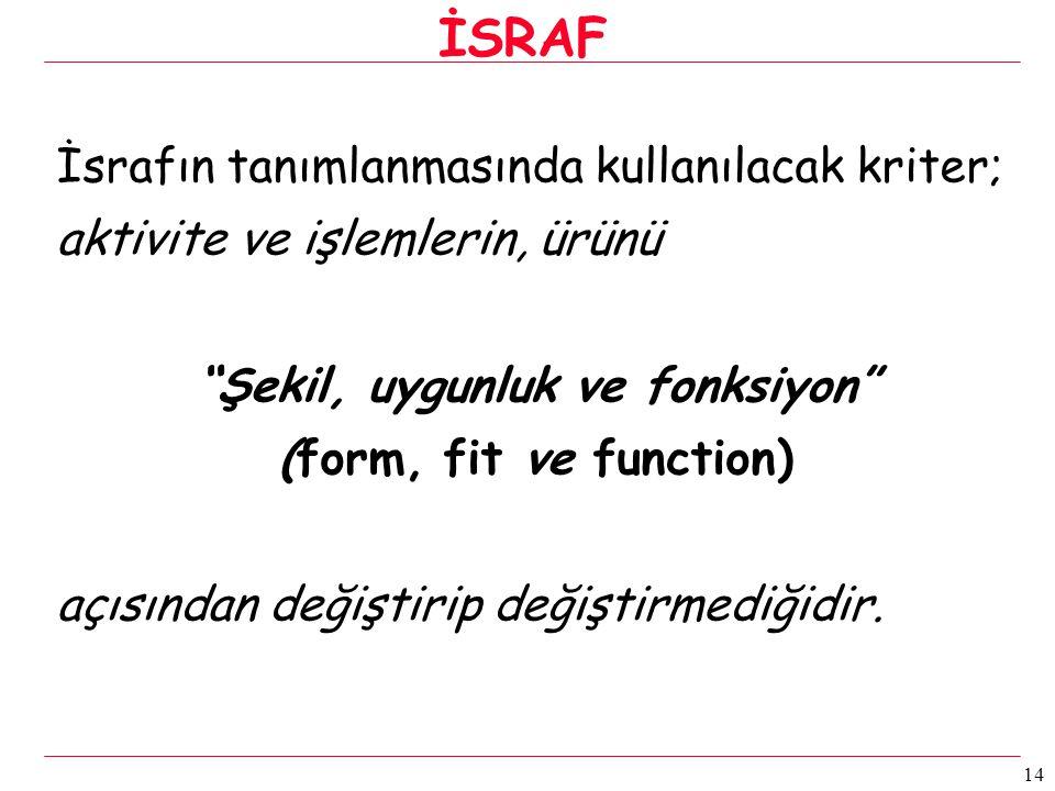 14 İsrafın tanımlanmasında kullanılacak kriter; aktivite ve işlemlerin, ürünü Şekil, uygunluk ve fonksiyon (form, fit ve function) açısından değiştirip değiştirmediğidir.
