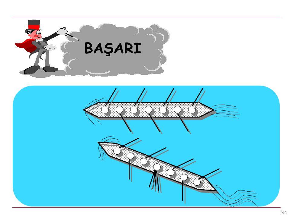 34 BAŞARI