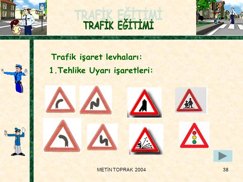 METİN TOPRAK 200438 Trafik işaret levhaları: 1.Tehlike Uyarı işaretleri: