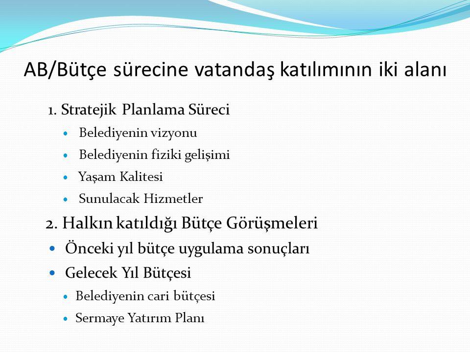AB/Bütçe sürecine vatandaş katılımının iki alanı 1. Stratejik Planlama Süreci  Belediyenin vizyonu  Belediyenin fiziki gelişimi  Yaşam Kalitesi  S
