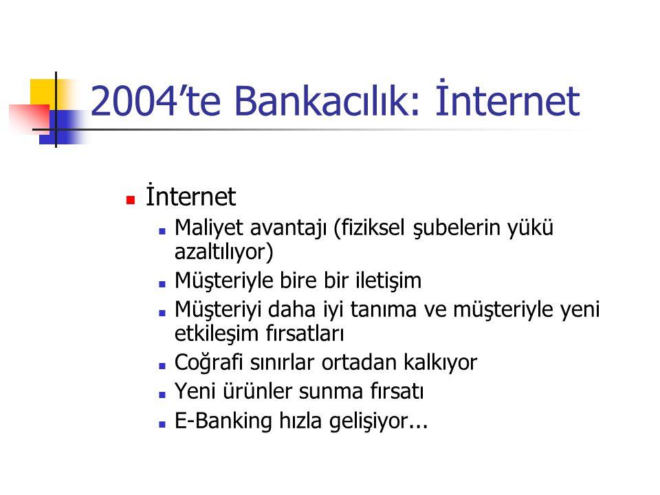 2004'te Bankacılık: İnternet  İnternet  Maliyet avantajı (fiziksel şubelerin yükü azaltılıyor)  Müşteriyle bire bir iletişim  Müşteriyi daha iyi t