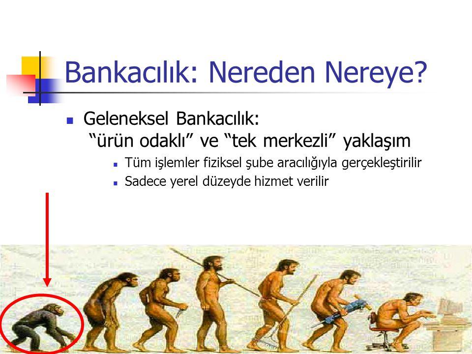 """Bankacılık: Nereden Nereye?  Geleneksel Bankacılık: """"ürün odaklı"""" ve """"tek merkezli"""" yaklaşım  Tüm işlemler fiziksel şube aracılığıyla gerçekleştiril"""