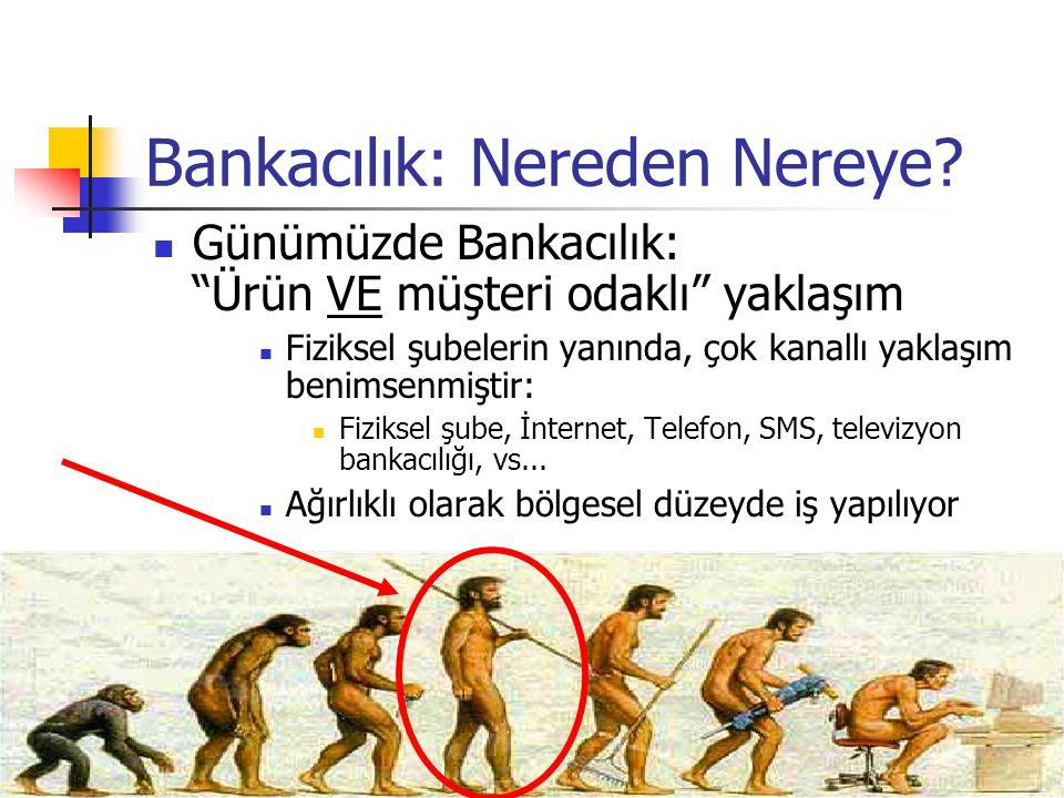 Bankacılık: Nereden Nereye.