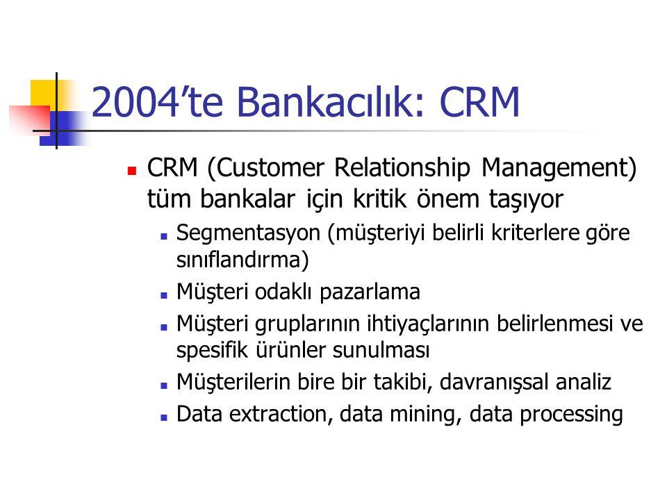 2004'te Bankacılık: CRM  CRM (Customer Relationship Management) tüm bankalar için kritik önem taşıyor  Segmentasyon (müşteriyi belirli kriterlere gö