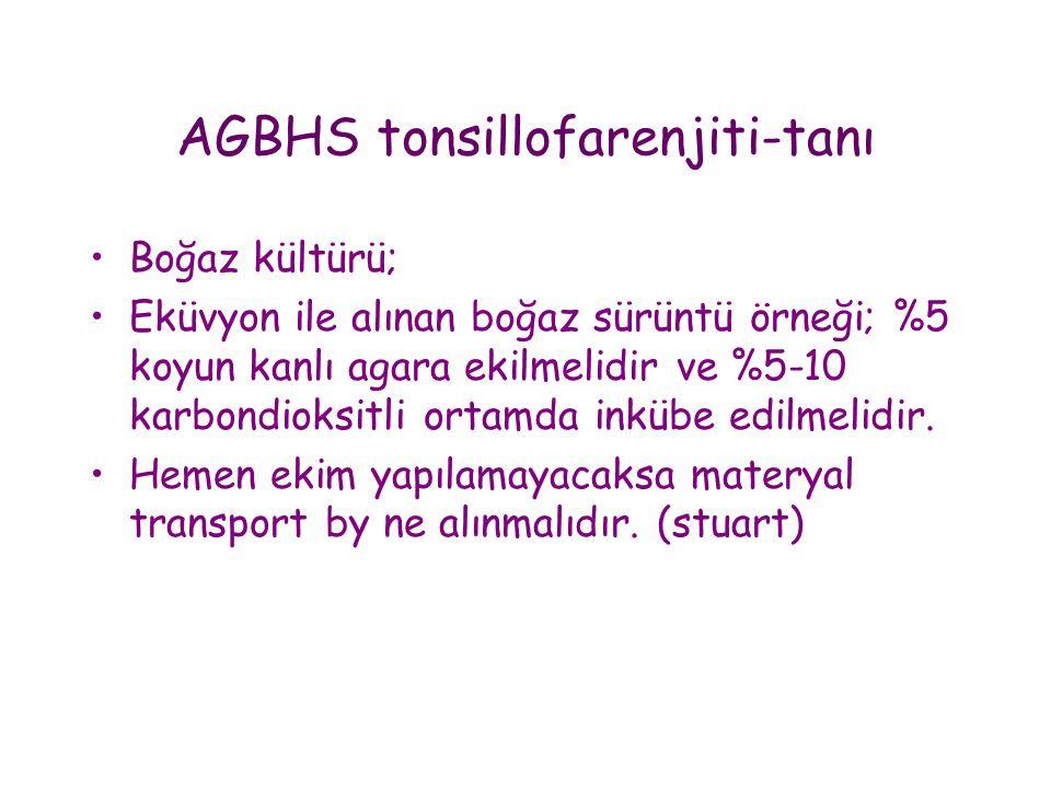 AGBHS tonsillofarenjiti-tanı •Boğaz kültürü; •Eküvyon ile alınan boğaz sürüntü örneği; %5 koyun kanlı agara ekilmelidir ve %5-10 karbondioksitli ortam