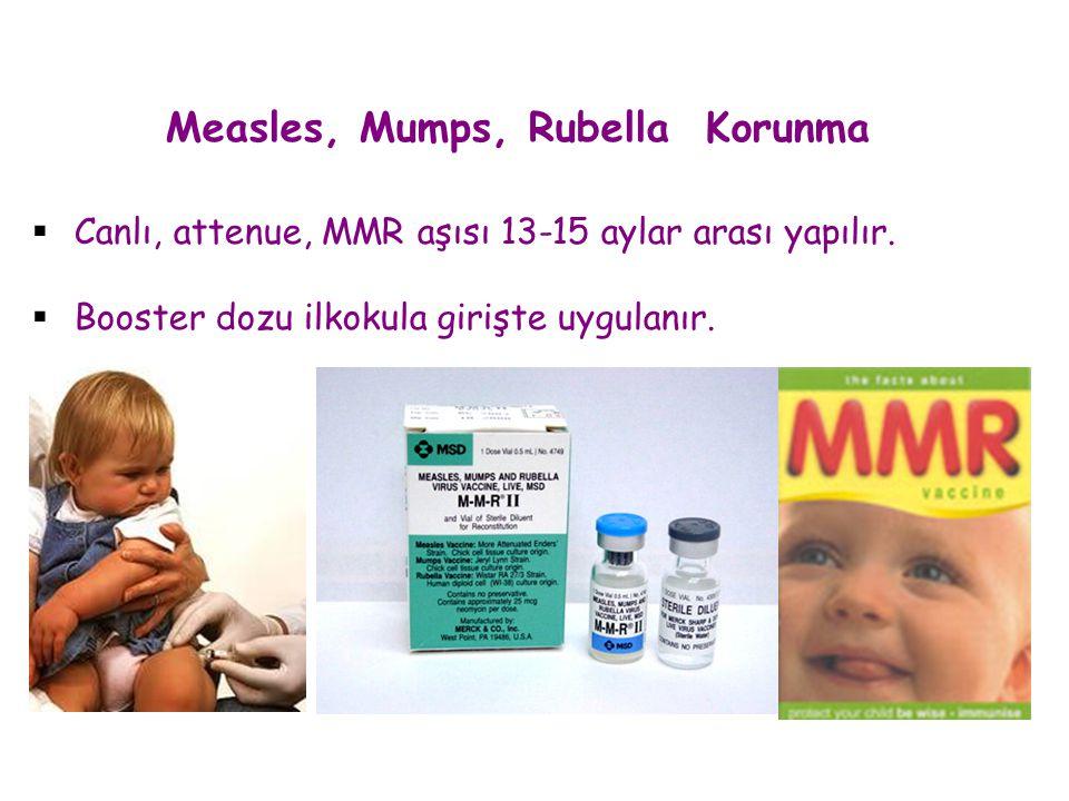 Measles, Mumps, Rubella Korunma  Canlı, attenue, MMR aşısı 13-15 aylar arası yapılır.  Booster dozu ilkokula girişte uygulanır.