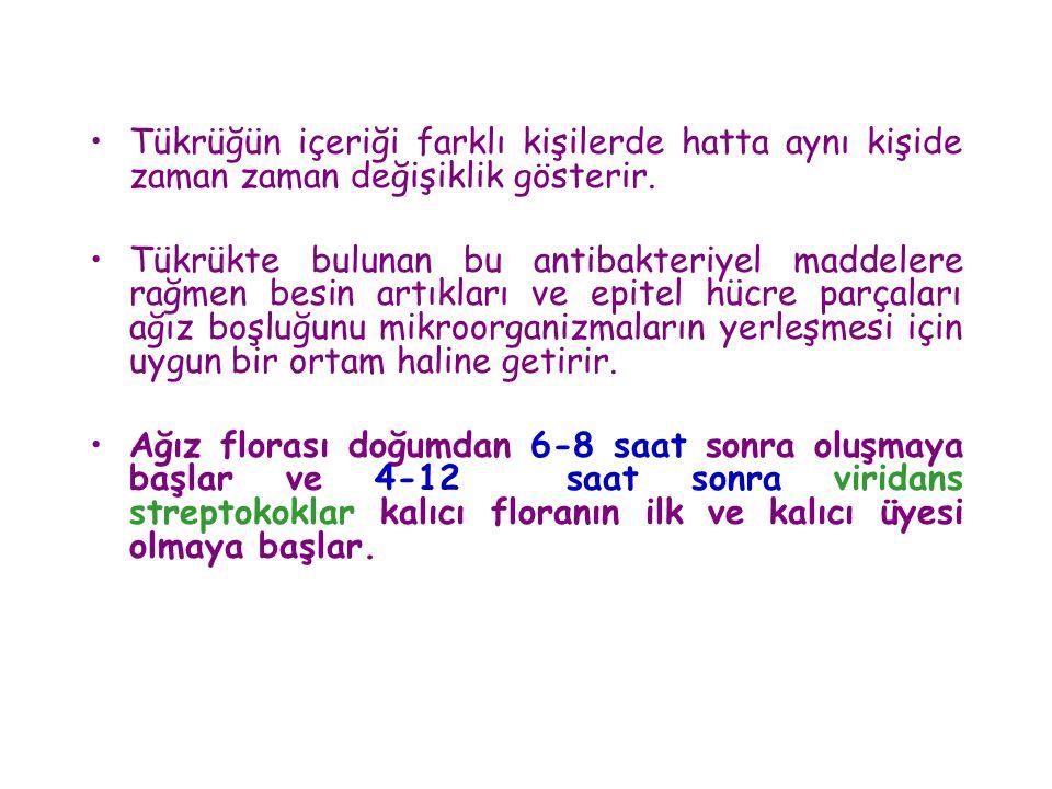 •Tükrüğün içeriği farklı kişilerde hatta aynı kişide zaman zaman değişiklik gösterir. •Tükrükte bulunan bu antibakteriyel maddelere rağmen besin artık