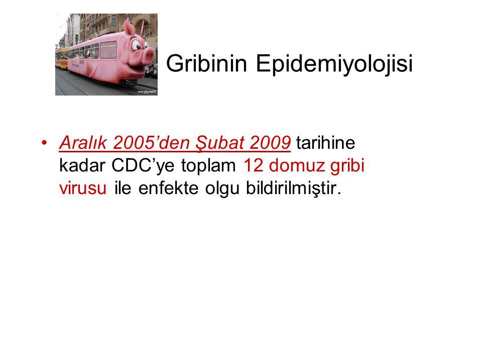 Gribinin Epidemiyolojisi •Aralık 2005'den Şubat 2009 tarihine kadar CDC'ye toplam 12 domuz gribi virusu ile enfekte olgu bildirilmiştir.