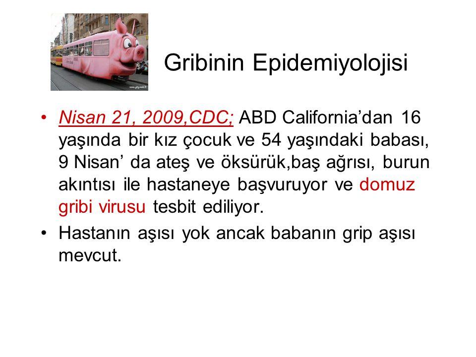 Gribinin Epidemiyolojisi •Nisan 21, 2009,CDC; ABD California'dan 16 yaşında bir kız çocuk ve 54 yaşındaki babası, 9 Nisan' da ateş ve öksürük,baş ağrı