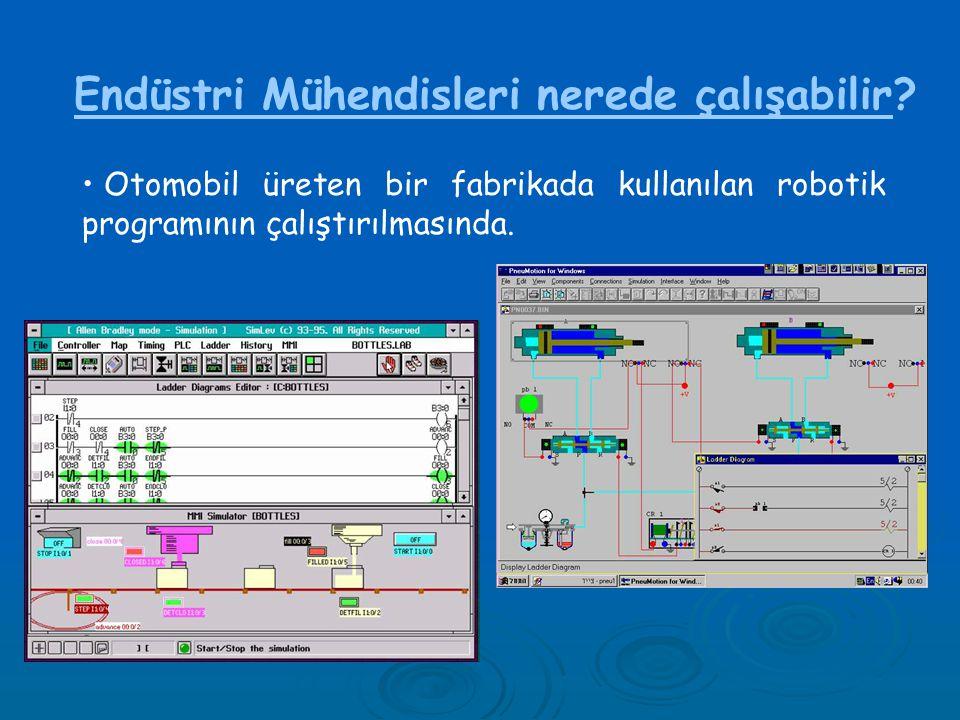 Endüstri Mühendisleri nerede çalışabilir? • Otomobil üreten bir fabrikada kullanılan robotik programının çalıştırılmasında.