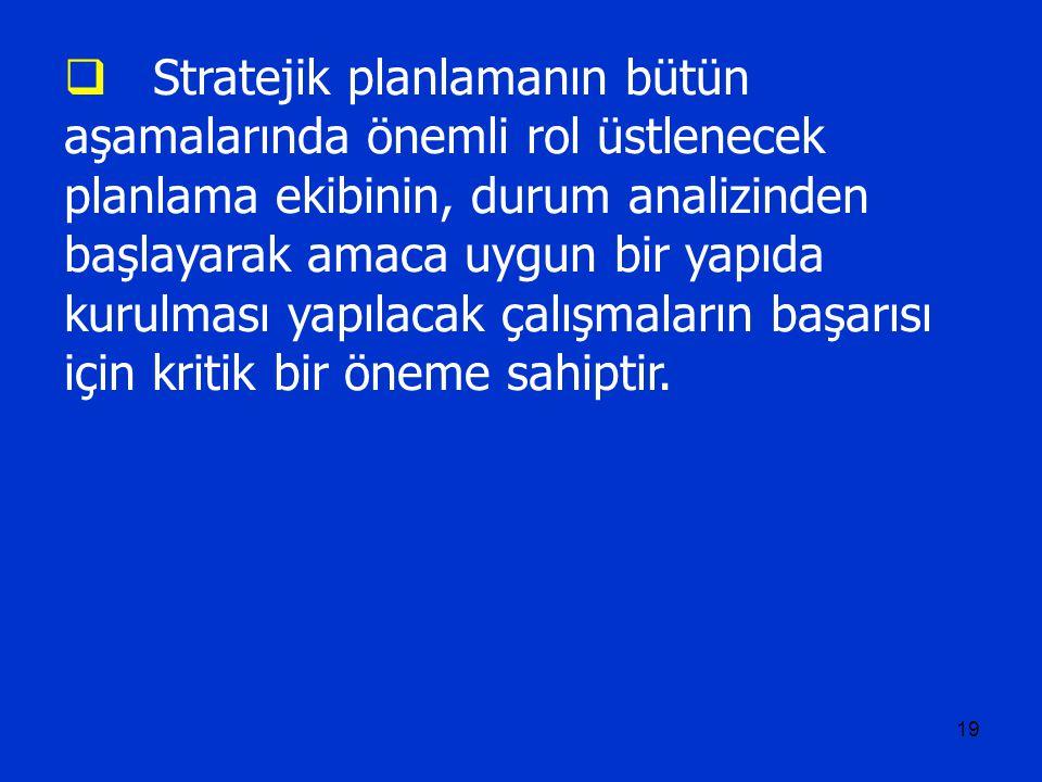 19  Stratejik planlamanın bütün aşamalarında önemli rol üstlenecek planlama ekibinin, durum analizinden başlayarak amaca uygun bir yapıda kurulması y
