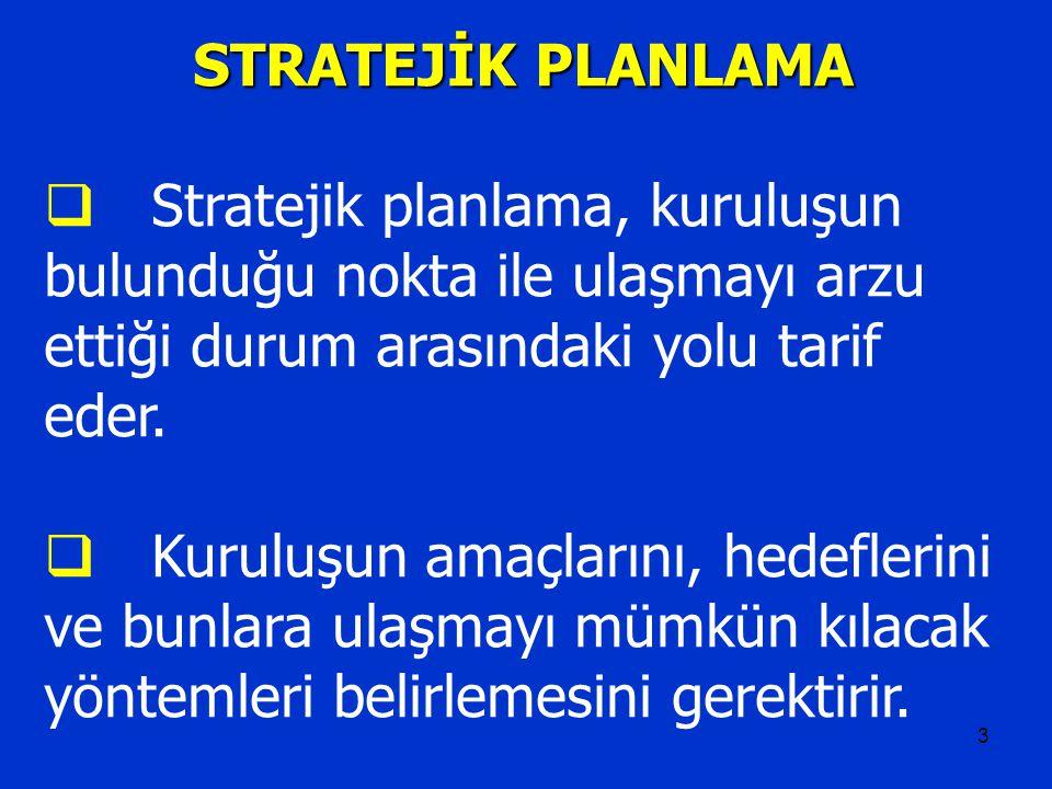 3 STRATEJİK PLANLAMA  Stratejik planlama, kuruluşun bulunduğu nokta ile ulaşmayı arzu ettiği durum arasındaki yolu tarif eder.  Kuruluşun amaçlarını