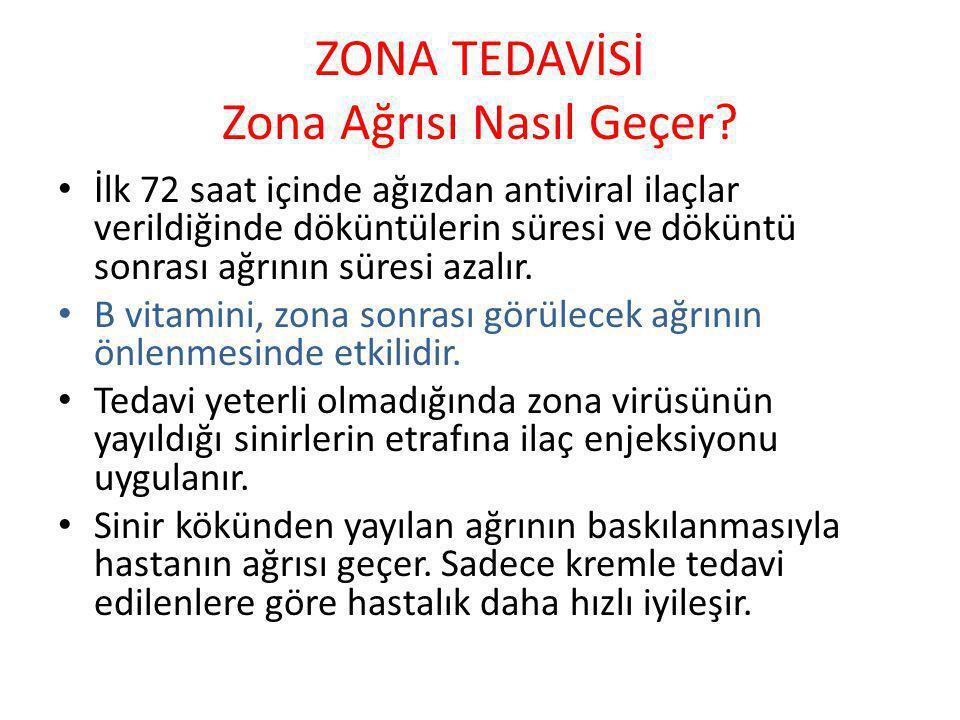 ZONA TEDAVİSİ Zona Ağrısı Nasıl Geçer.
