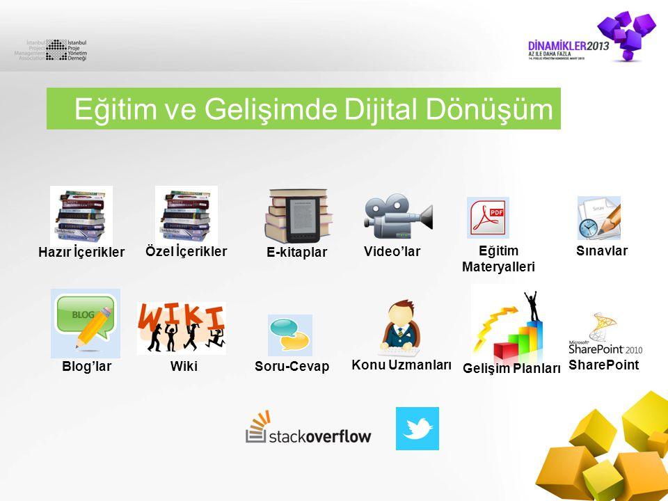 Eğitim ve Gelişimde Dijital Dönüşüm Özel İçerikler Eğitim Materyalleri Sınavlar Video'lar Wiki Soru-Cevap Konu Uzmanları E-kitaplar Gelişim Planları S