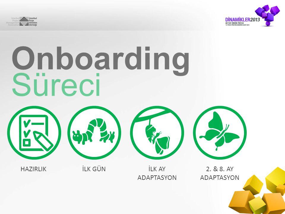 Onboarding Süreci HAZIRLIKİLK GÜNİLK AY ADAPTASYON 2. & 8. AY ADAPTASYON
