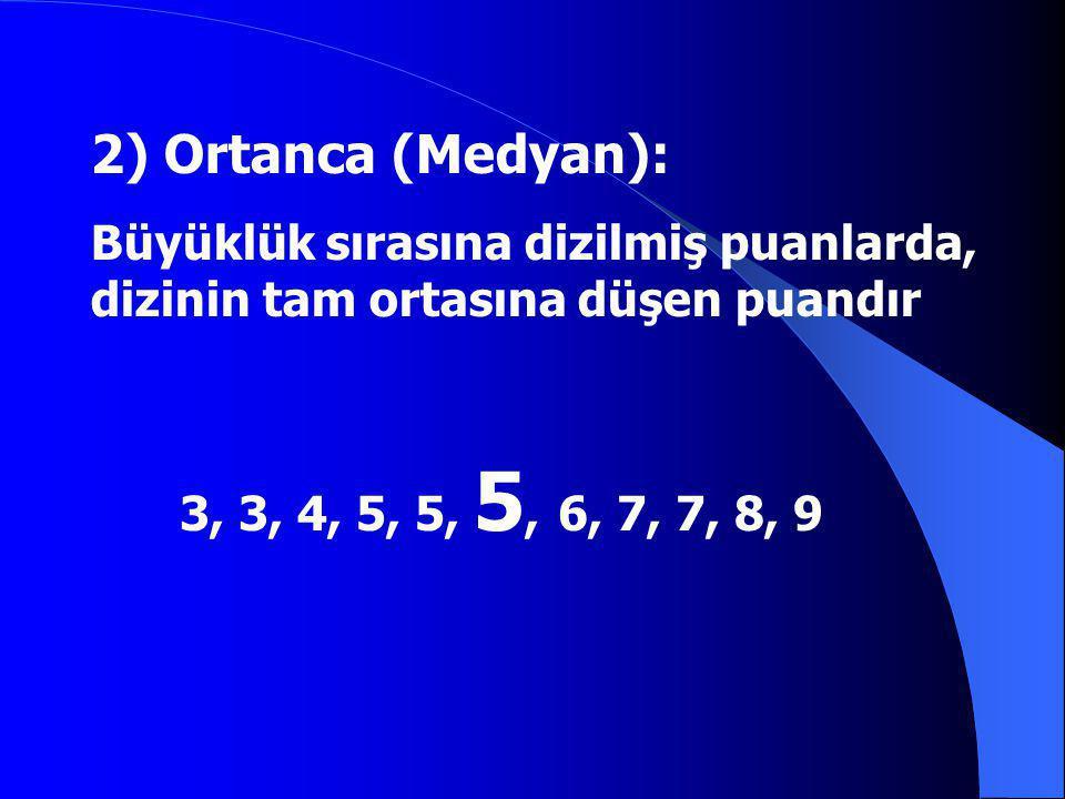 2) Ortanca (Medyan): Büyüklük sırasına dizilmiş puanlarda, dizinin tam ortasına düşen puandır 3, 3, 4, 5, 5, 5, 6, 7, 7, 8, 9