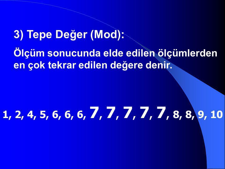 3) Tepe Değer (Mod): Ölçüm sonucunda elde edilen ölçümlerden en çok tekrar edilen değere denir. 1, 2, 4, 5, 6, 6, 6, 7, 7, 7, 7, 7, 8, 8, 9, 10
