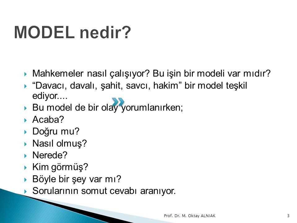 Prof.Dr. M. Oktay ALNIAK24  Osmanlının ve T.C.