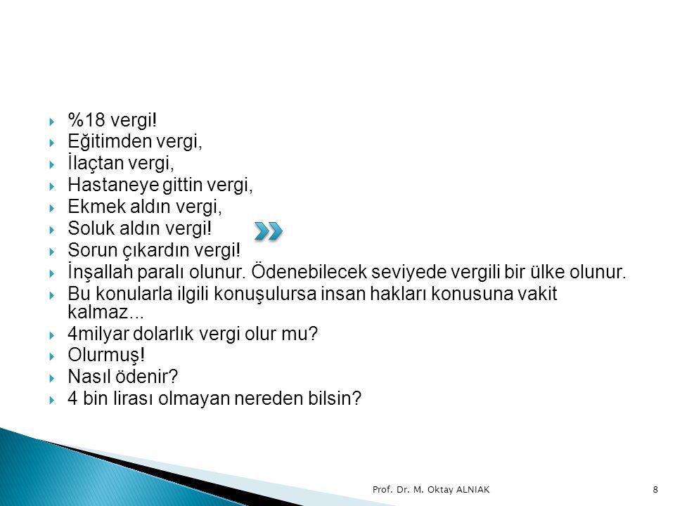 Prof.Dr. M. Oktay ALNIAK59  İnsan hakları, bir kültür akımıdır.