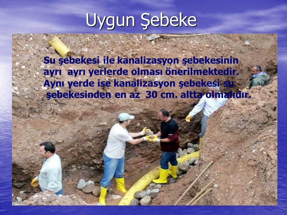Uygun Şebeke Su şebekesi ile kanalizasyon şebekesinin ayrı ayrı yerlerde olması önerilmektedir.