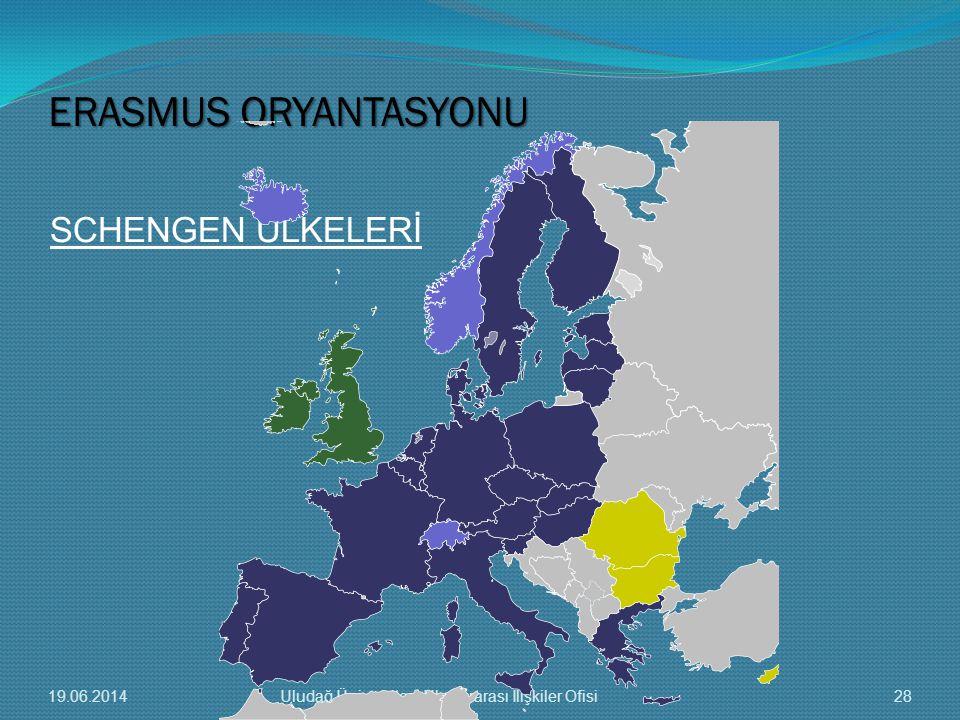 SCHENGEN ÜLKELERİ ERASMUS ORYANTASYONU 19.06.201428Uludağ Üniversitesi Uluslararası İlişkiler Ofisi