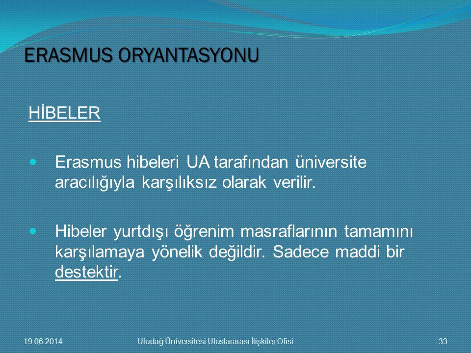 HİBELER  Erasmus hibeleri UA tarafından üniversite aracılığıyla karşılıksız olarak verilir.