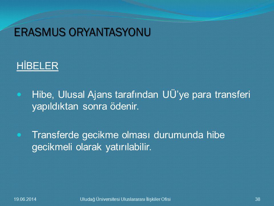 HİBELER  Hibe, Ulusal Ajans tarafından UÜ'ye para transferi yapıldıktan sonra ödenir.