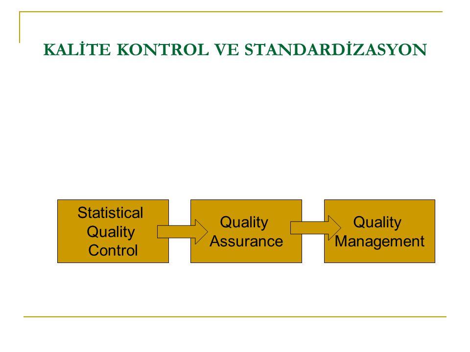 Statistical Quality Control Quality Assurance Quality Management