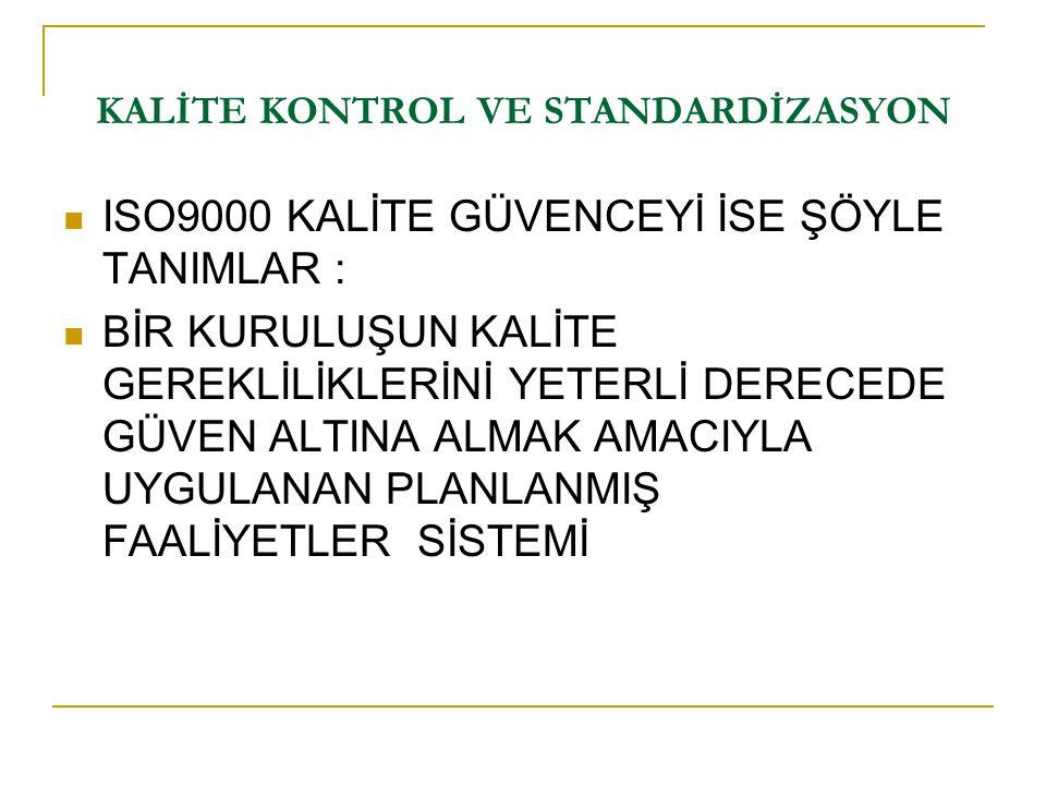  ISO9000 standardının 7.