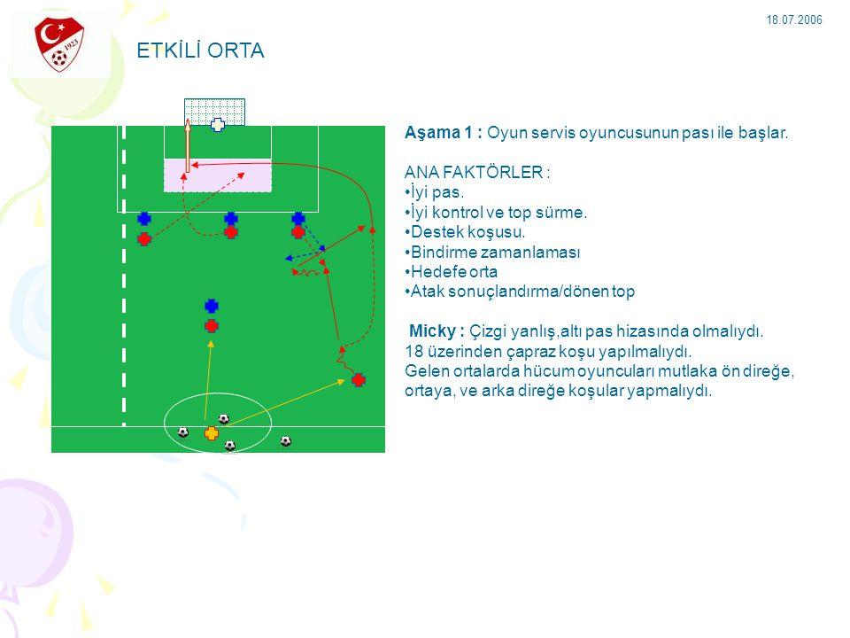 ETKİLİ ORTA Aşama 1 : Oyun servis oyuncusunun pası ile başlar. ANA FAKTÖRLER : •İyi pas. •İyi kontrol ve top sürme. •Destek koşusu. •Bindirme zamanlam