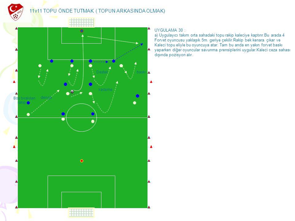 11v11 TOPU ÖNDE TUTMAK ( TOPUN ARKASINDA OLMAK) UYGULAMA 30 : a) Uygulayıcı takım orta sahadaki topu rakip kaleciye kaptırır.Bu arada 4 Forvet oyuncus