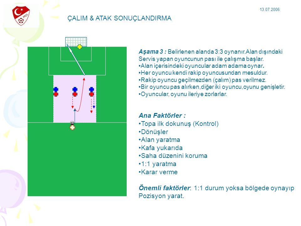 ÇALIM & ATAK SONUÇLANDIRMA Aşama 3 : Belirlenen alanda 3:3 oynanır.Alan dışındaki Servis yapan oyuncunun pası ile çalışma başlar. •Alan içerisindeki o