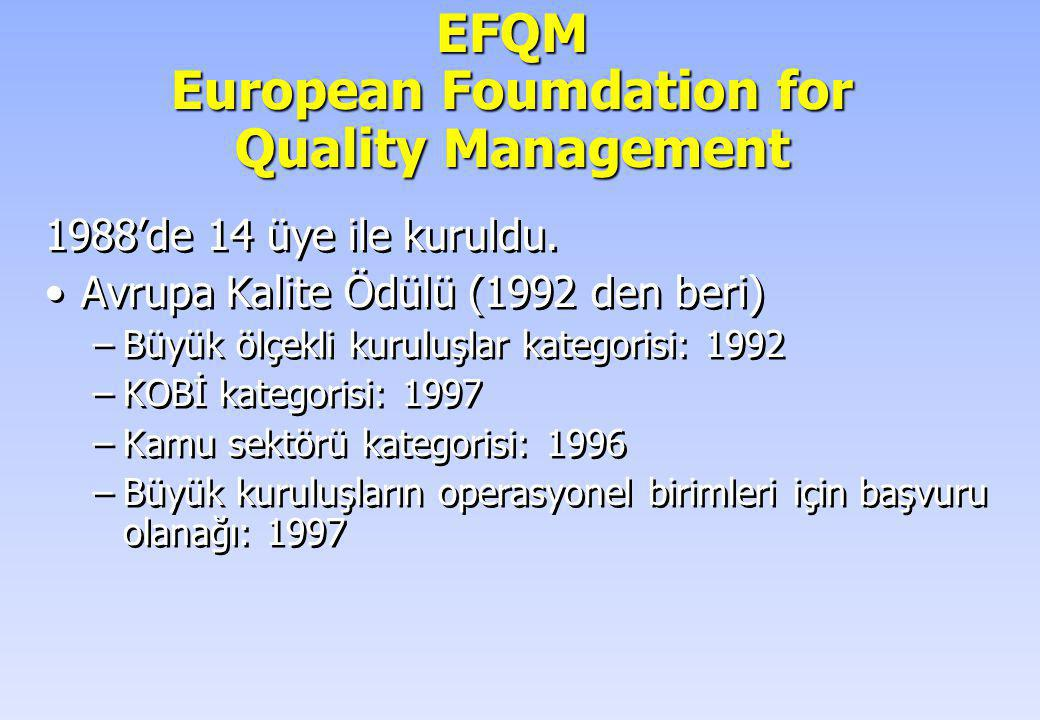 EFQM European Foumdation for Quality Management 1988'de 14 üye ile kuruldu.