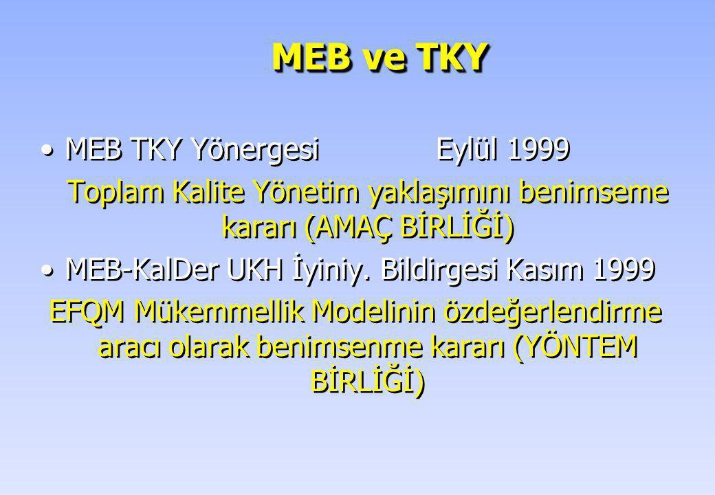 MEB ve TKY •MEB TKY YönergesiEylül 1999 Toplam Kalite Yönetim yaklaşımını benimseme kararı (AMAÇ BİRLİĞİ) •MEB-KalDer UKH İyiniy. Bildirgesi Kasım 199
