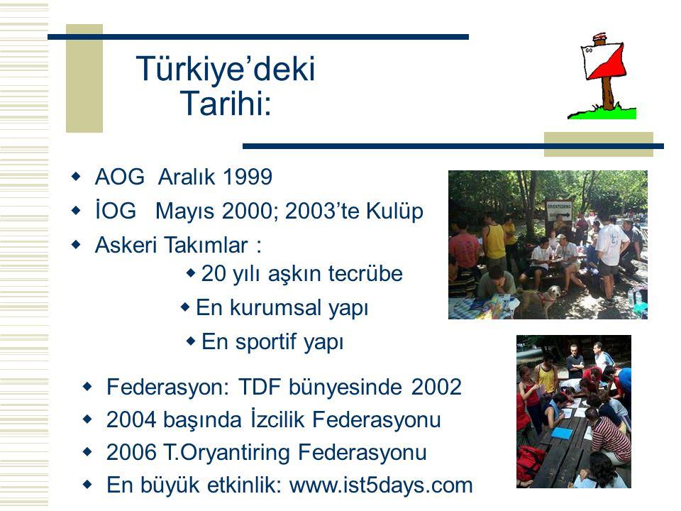 Türkiye'deki Tarihi:  AOG Aralık 1999  İOG Mayıs 2000; 2003'te Kulüp  Askeri Takımlar :  20 yılı aşkın tecrübe  En kurumsal yapı  En sportif yapı  Federasyon: TDF bünyesinde 2002  2004 başında İzcilik Federasyonu  2006 T.Oryantiring Federasyonu  En büyük etkinlik: www.ist5days.com