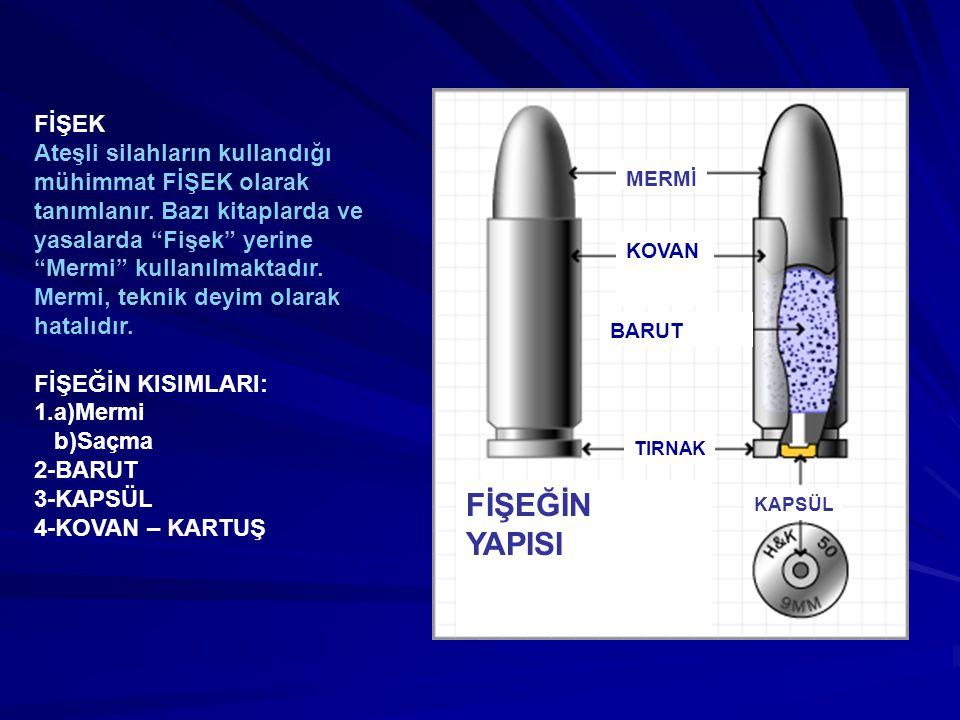 MERMİ FİŞEĞİN YAPISI KAPSÜL TIRNAK BARUT KOVAN FİŞEK Ateşli silahların kullandığı mühimmat FİŞEK olarak tanımlanır.