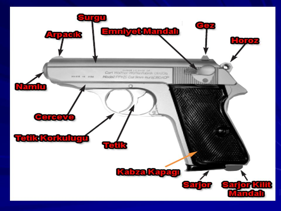 20-) Aşağıdaki parçalardan hangisi silahın sürgüsü üzerinde bulunmaz.