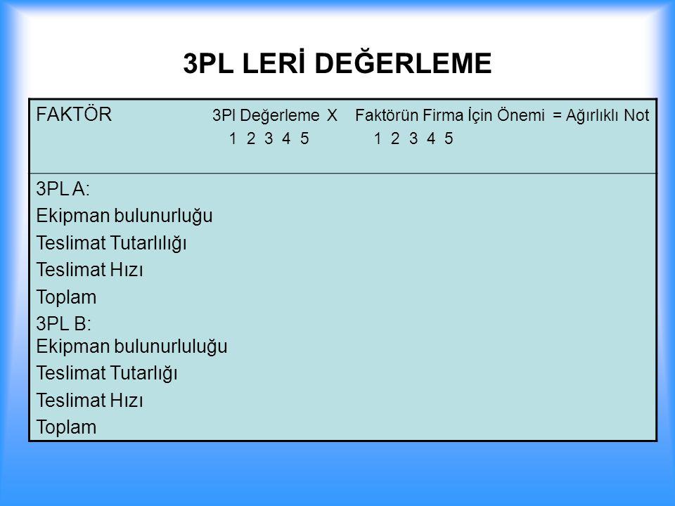 3PL LERİ DEĞERLEME FAKTÖR 3Pl Değerleme X Faktörün Firma İçin Önemi = Ağırlıklı Not 1 2 3 4 51 2 3 4 5 3PL A: Ekipman bulunurluğu Teslimat Tutarlılığı