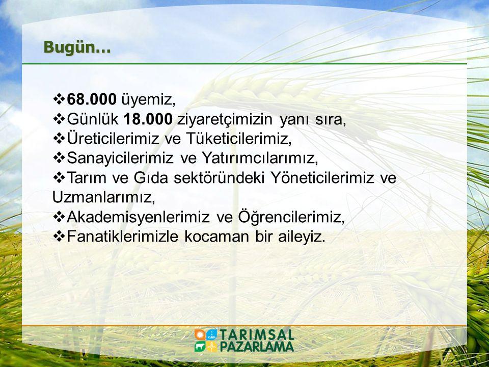 Türkiye'nin en büyük tarımsal; •alışveriş merkezi, •bilgi bankası •haber portalı •ve Tarım Akademisi •ve Tarım Akademisi'ne sahip kuruluşudur.