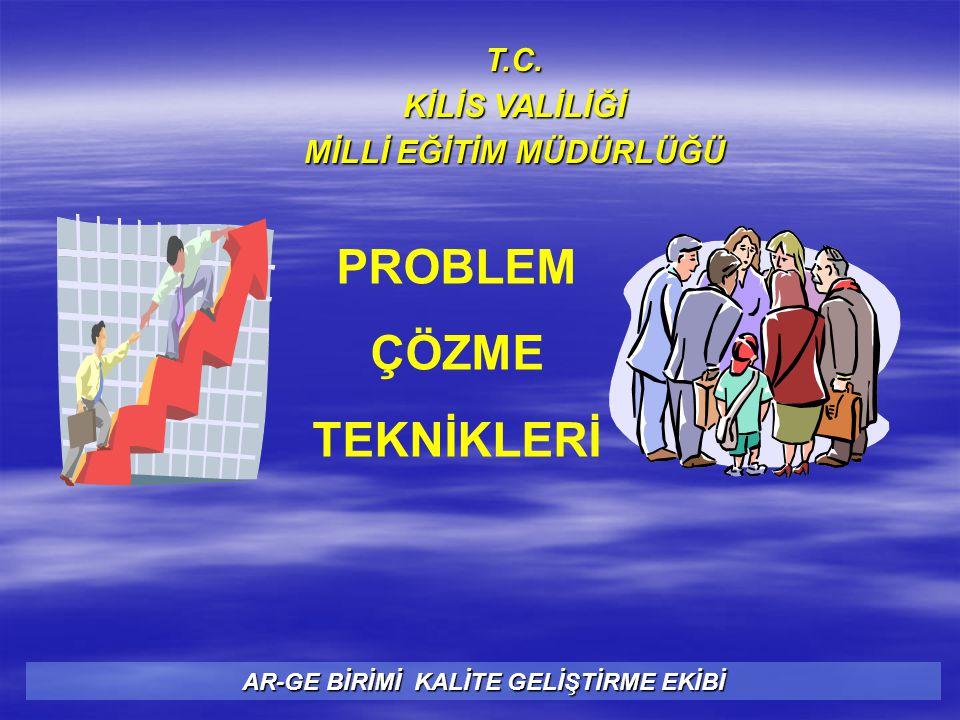 PROBLEM ÇÖZME TEKNİKLERİ T.C. KİLİS VALİLİĞİ MİLLİ EĞİTİM MÜDÜRLÜĞÜ AR-GE BİRİMİ KALİTE GELİŞTİRME EKİBİ