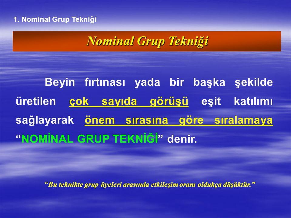 """Nominal Grup Tekniği Beyin fırtınası yada bir başka şekilde üretilen çok sayıda görüşü eşit katılımı sağlayarak önem sırasına göre sıralamaya """"NOMİNAL"""