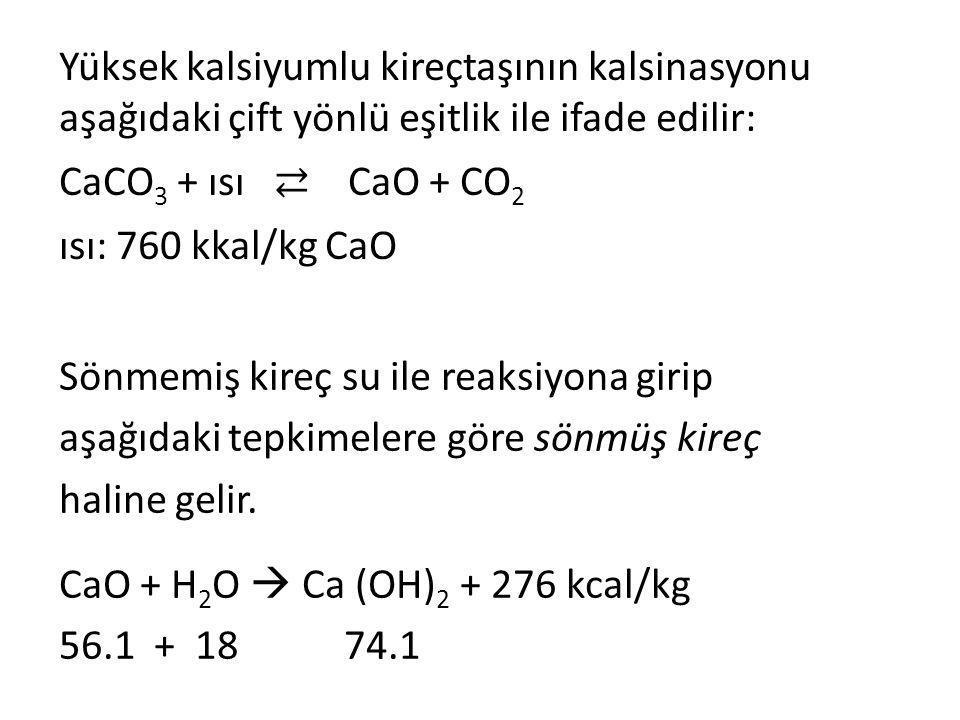 Yüksek kalsiyumlu kireçtaşının kalsinasyonu aşağıdaki çift yönlü eşitlik ile ifade edilir: CaCO 3 + ısı ⇄ CaO + CO 2 ısı: 760 kkal/kg CaO Sönmemiş kireç su ile reaksiyona girip aşağıdaki tepkimelere göre sönmüş kireç haline gelir.