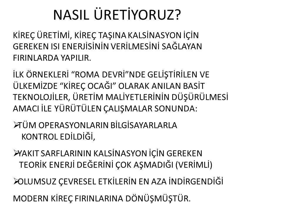 NASIL ÜRETİYORUZ.