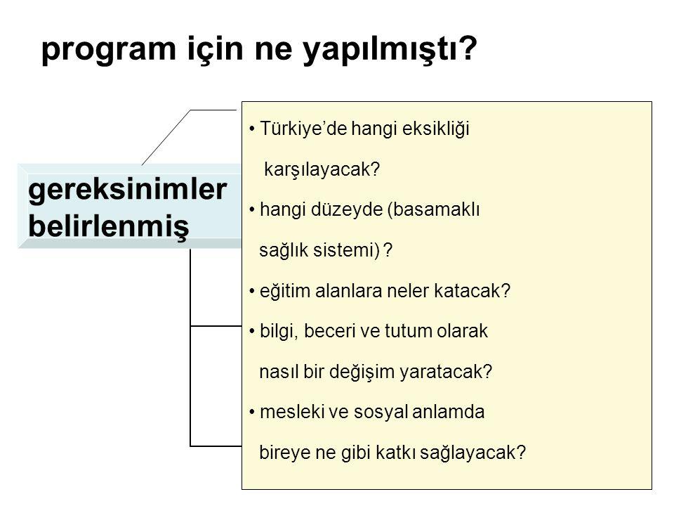 program için ne yapılmıştı? gereksinimler belirlenmiş toplum birey • Türkiye'de hangi eksikliği karşılayacak? • hangi düzeyde (basamaklı sağlık sistem