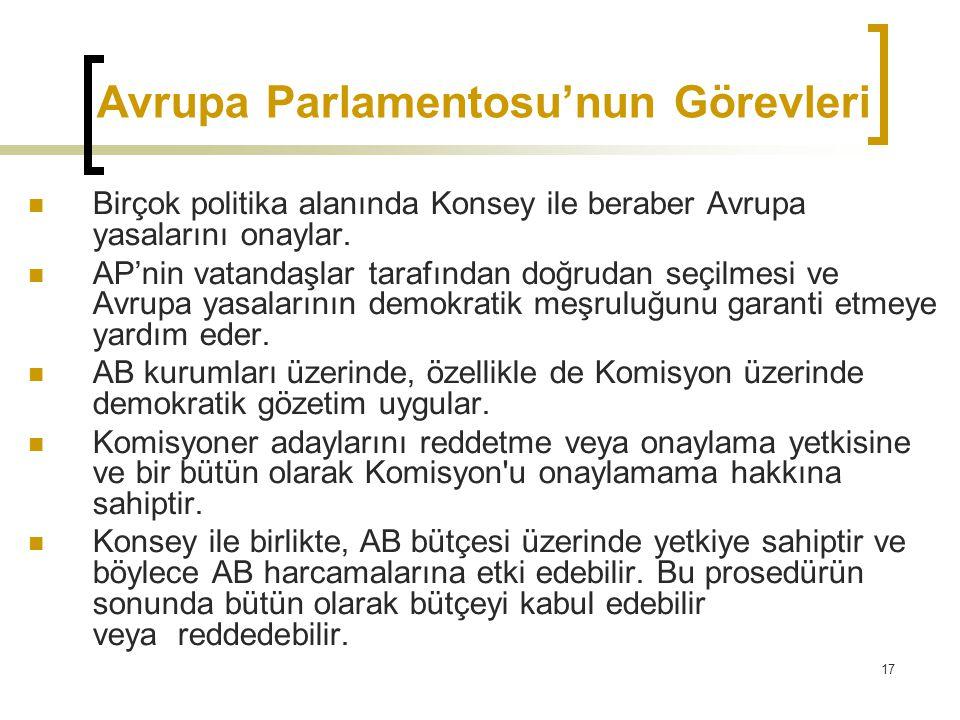 17 Avrupa Parlamentosu'nun Görevleri  Birçok politika alanında Konsey ile beraber Avrupa yasalarını onaylar.  AP'nin vatandaşlar tarafından doğrudan