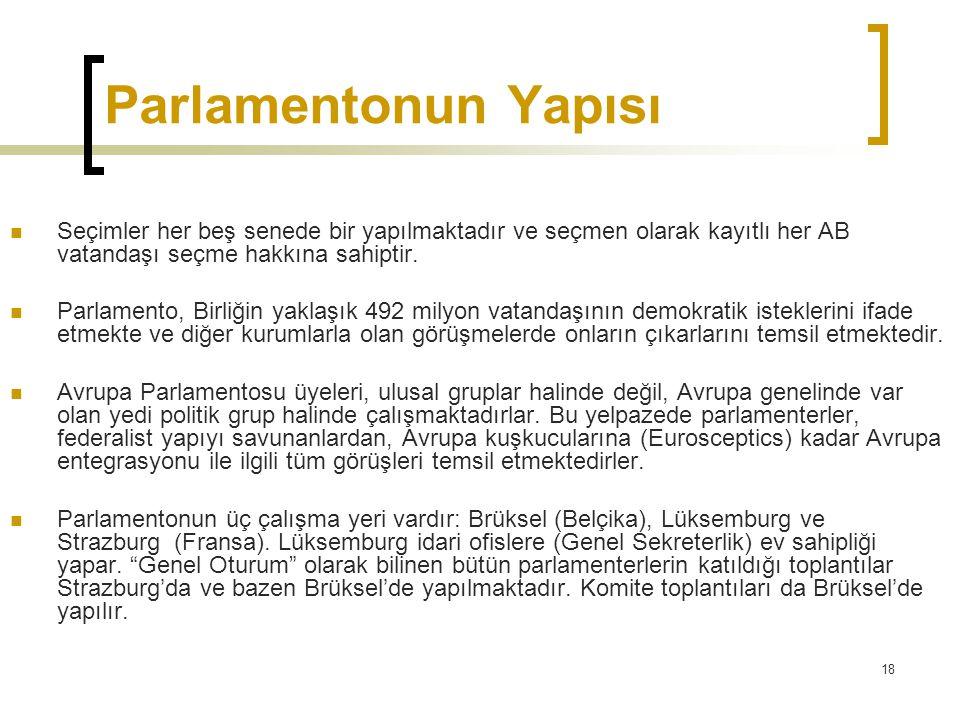18 Parlamentonun Yapısı  Seçimler her beş senede bir yapılmaktadır ve seçmen olarak kayıtlı her AB vatandaşı seçme hakkına sahiptir.  Parlamento, Bi