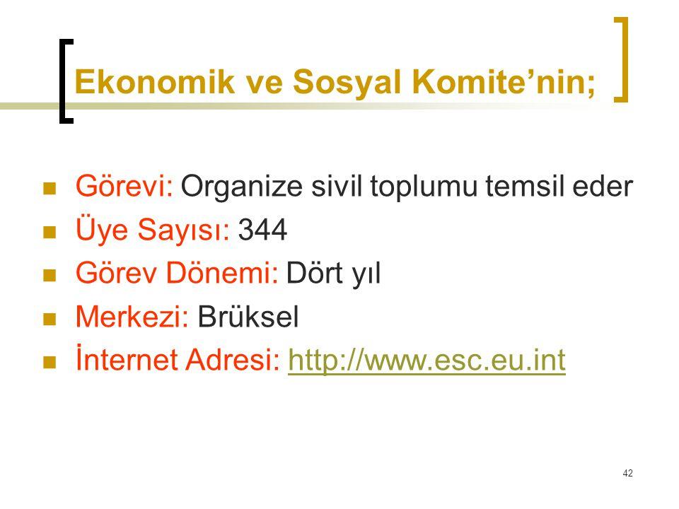 42 Ekonomik ve Sosyal Komite'nin;  Görevi: Organize sivil toplumu temsil eder  Üye Sayısı: 344  Görev Dönemi: Dört yıl  Merkezi: Brüksel  İnterne