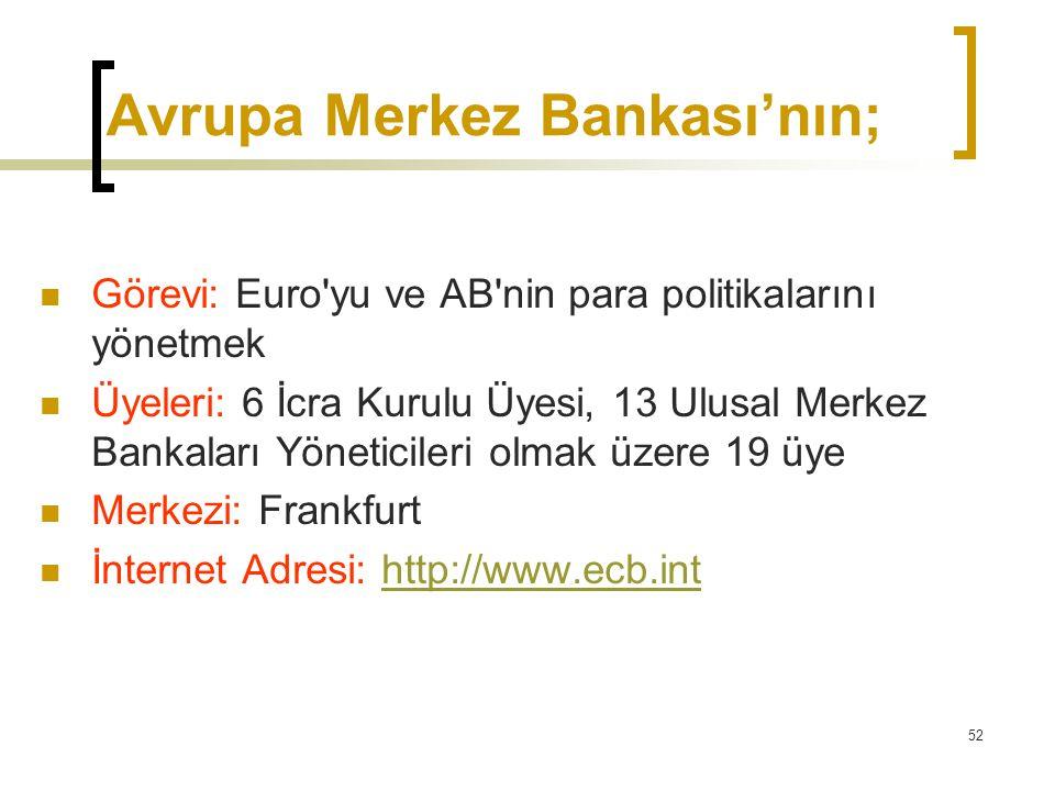 52 Avrupa Merkez Bankası'nın;  Görevi: Euro'yu ve AB'nin para politikalarını yönetmek  Üyeleri: 6 İcra Kurulu Üyesi, 13 Ulusal Merkez Bankaları Yöne