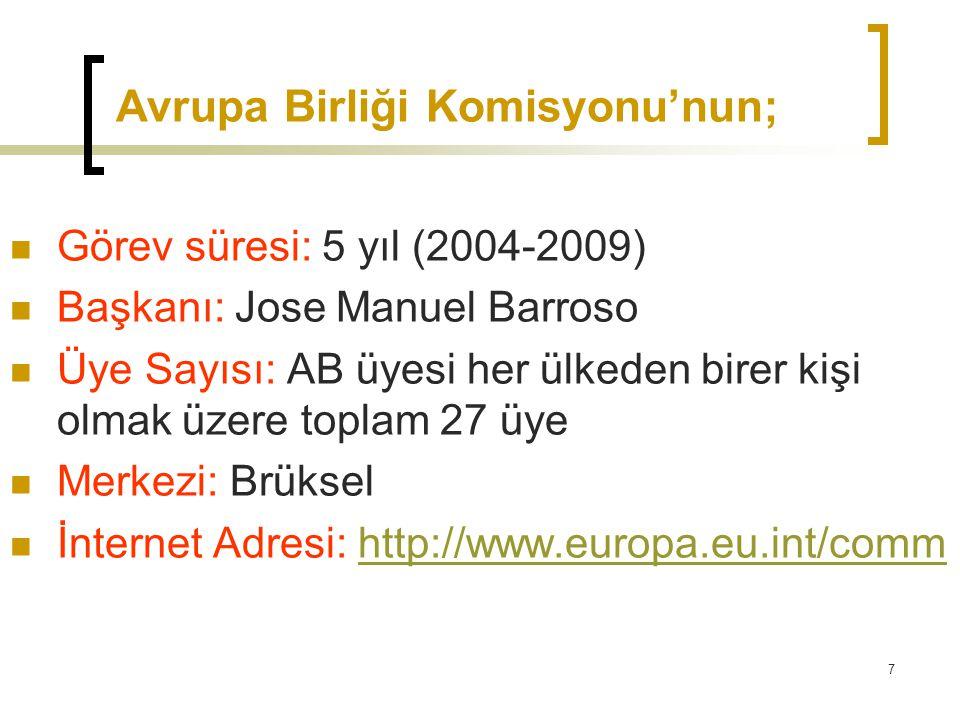 7 Avrupa Birliği Komisyonu'nun;  Görev süresi: 5 yıl (2004-2009)  Başkanı: Jose Manuel Barroso  Üye Sayısı: AB üyesi her ülkeden birer kişi olmak ü